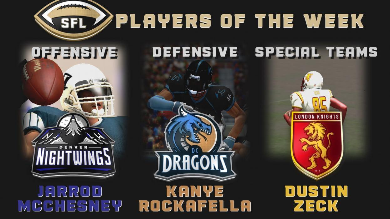 Players Of The Week!